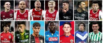 FIFA 19: Обновление составов от 19 апреля