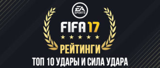 ТОП 10 игроков с сильным ударом в FIFA 17