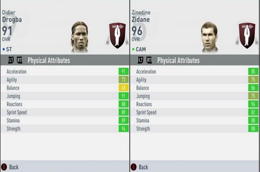 FIFA 20: ВСЕ ЛЕГЕНДЫ В СВОБОДНЫХ АГЕНТАХ