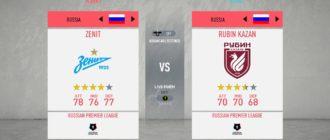 Российская Премьер Лига для FIFA 20 (обновление)